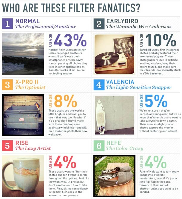 What your Instagram filter says about you!