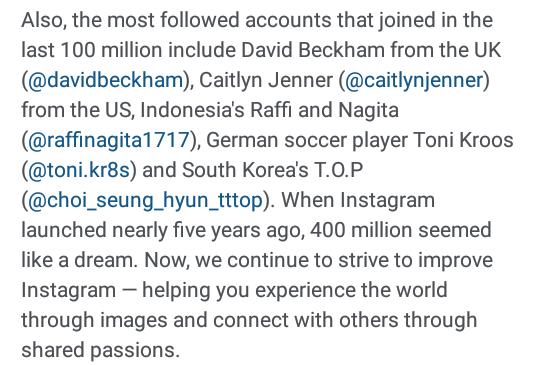 Instagram community grows to more than 400 million, sharing 80 million photos daily