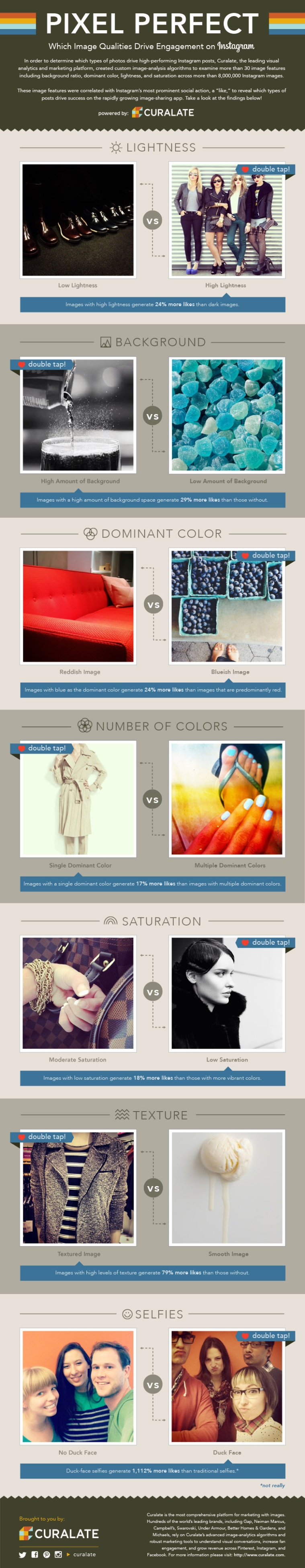 7 tips that will get you more Instagram likes