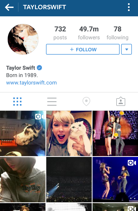 Congrats to Taylor Swift for being the most popular account on Instagram with 49.7 million followers!